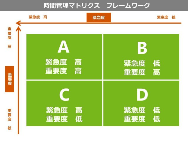 https://www.geekjob.jp/wp-content/uploads/2015/06/%E6%99%82%E9%96%93%E7%AE%A1%E7%90%86%E3%83%9E%E3%83%88%E3%83%AA%E3%82%AF%E3%82%B9.jpg