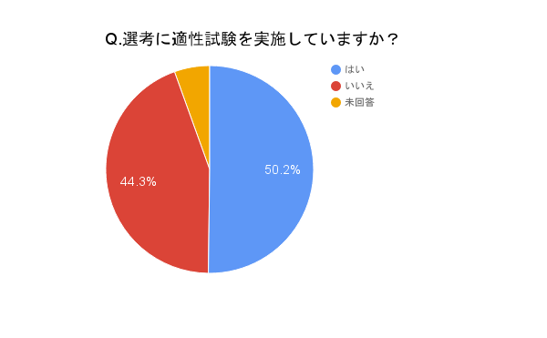 %e3%82%b0%e3%83%a9%e3%83%95_%e9%81%a9%e6%80%a7%e8%a9%a6%e9%a8%93