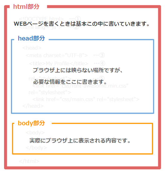 html_photo4